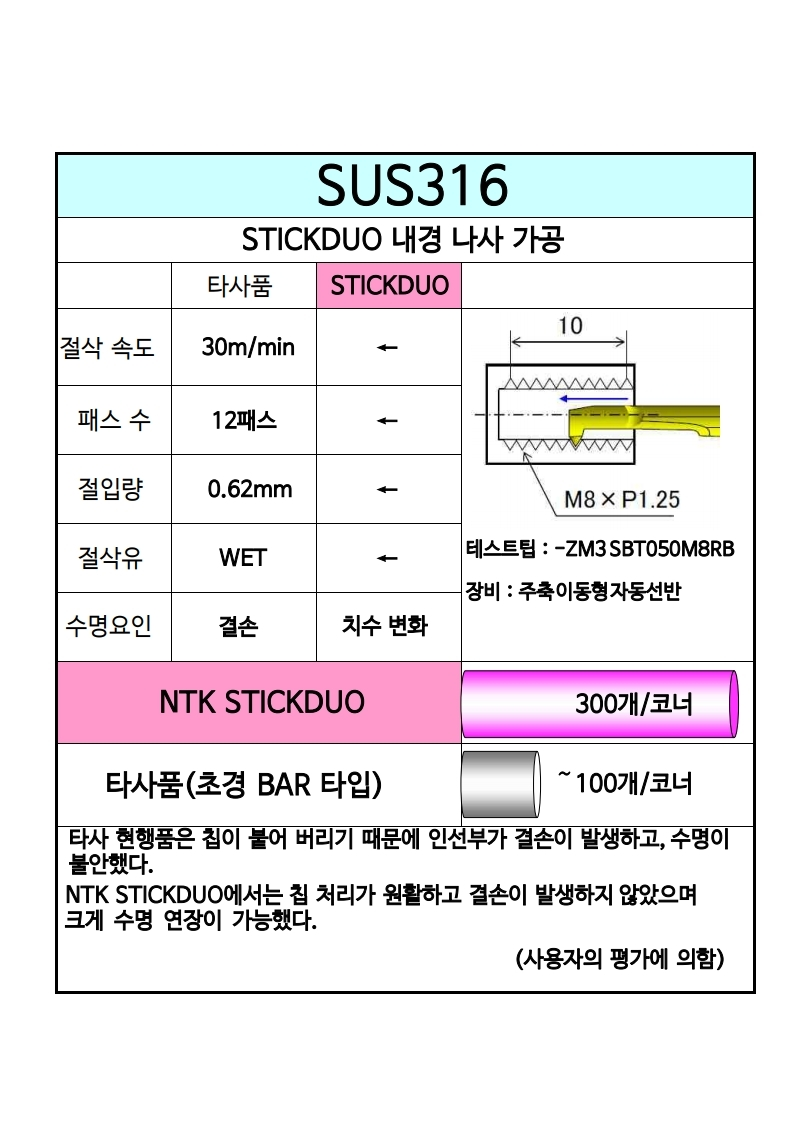 009 SUS316 STICKDUO thread SD-001.pdf_page_1.jpg