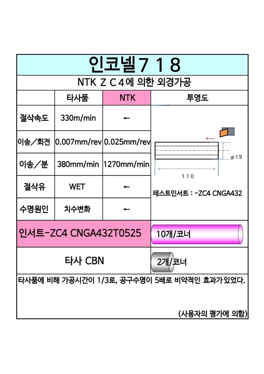 zc4inco.pdf_page_1.jpg